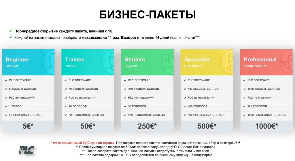 platincoin, plc, PLC, PLC GROUP AG, , платинкоин, покупка пакета,
